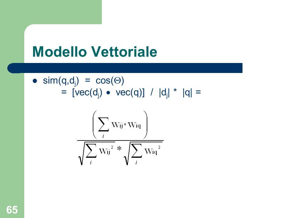 Modello Vettoriale sim(q,dj) = cos() = [vec(dj)  vec(q)] / |dj| * |q| =